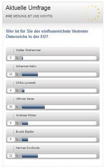 Die Ergebnisse der Vorrunde der EU-Umfrage